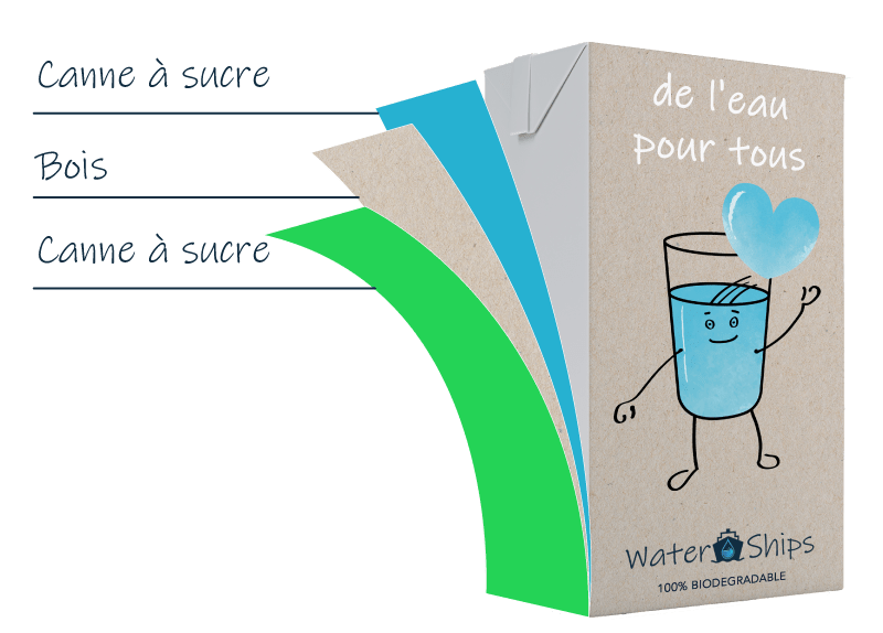 water box layers fr 1